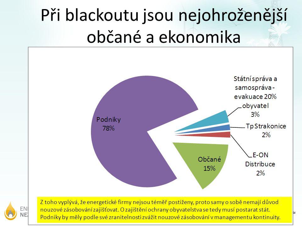 Při blackoutu jsou nejohroženější občané a ekonomika Z toho vyplývá, že energetické firmy nejsou téměř postiženy, proto samy o sobě nemají důvod nouzové zásobování zajišťovat.
