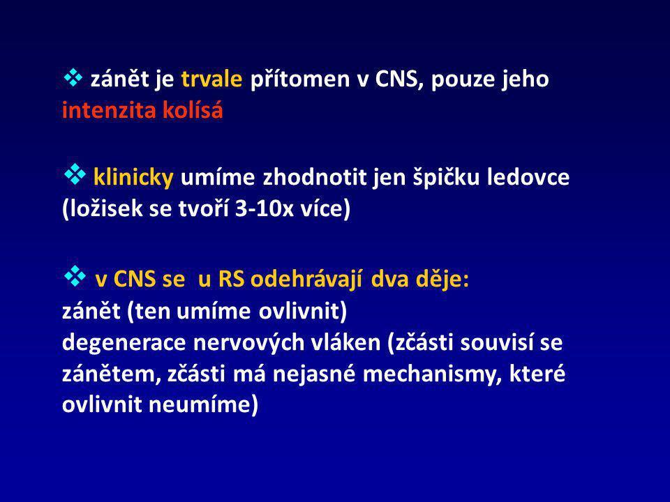  zánět je trvale přítomen v CNS, pouze jeho intenzita kolísá  klinicky umíme zhodnotit jen špičku ledovce (ložisek se tvoří 3-10x více)  v CNS se u RS odehrávají dva děje: zánět (ten umíme ovlivnit) degenerace nervových vláken (zčásti souvisí se zánětem, zčásti má nejasné mechanismy, které ovlivnit neumíme)