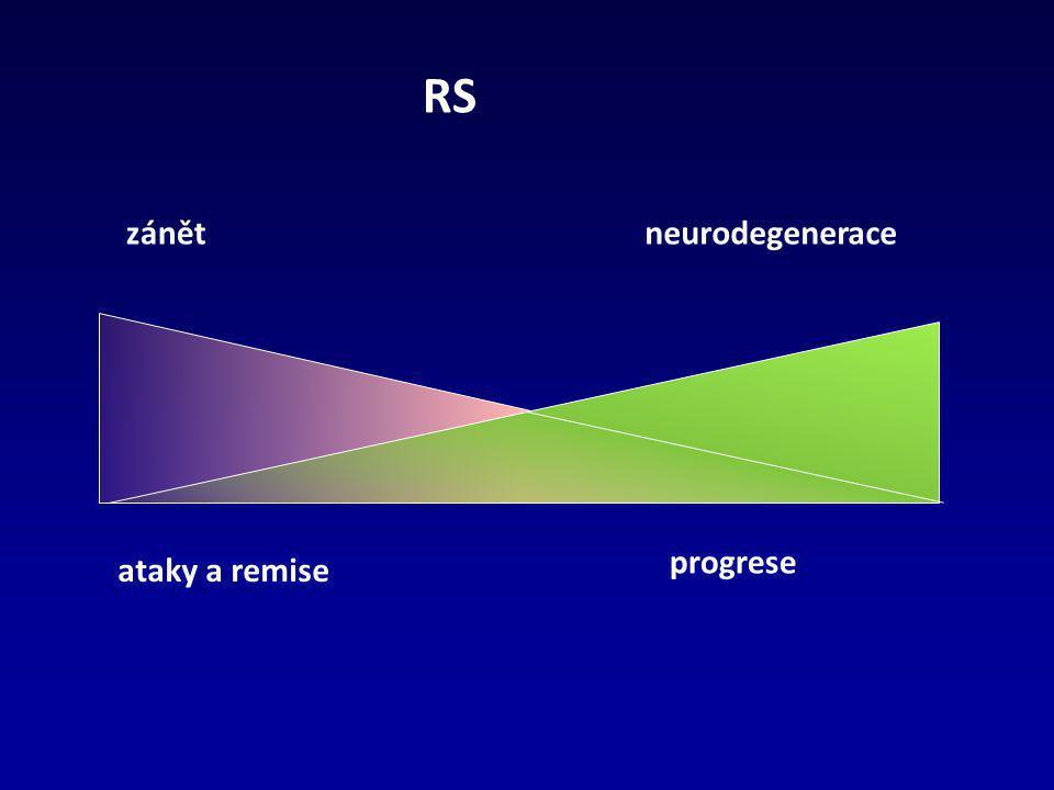 RS zánětneurodegenerace ataky a remise progrese