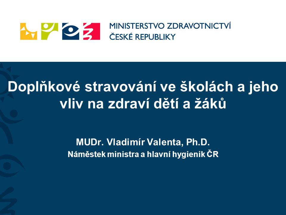 Doplňkové stravování ve školách a jeho vliv na zdraví dětí a žáků MUDr. Vladimír Valenta, Ph.D. Náměstek ministra a hlavní hygienik ČR