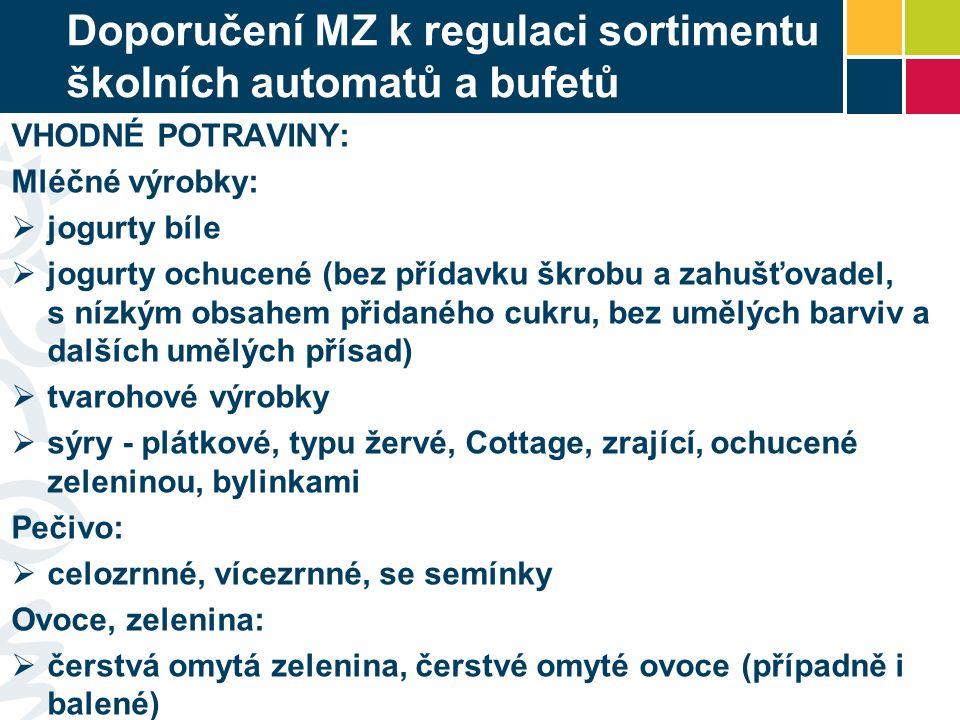 Doporučení MZ k regulaci sortimentu školních automatů a bufetů VHODNÉ POTRAVINY: Mléčné výrobky:  jogurty bíle  jogurty ochucené (bez přídavku škrob