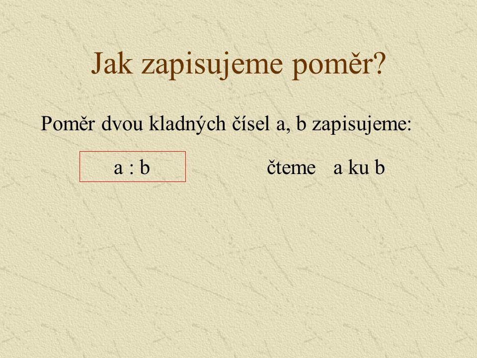Jak zapisujeme poměr? Poměr dvou kladných čísel a, b zapisujeme: čteme a ku b a : b