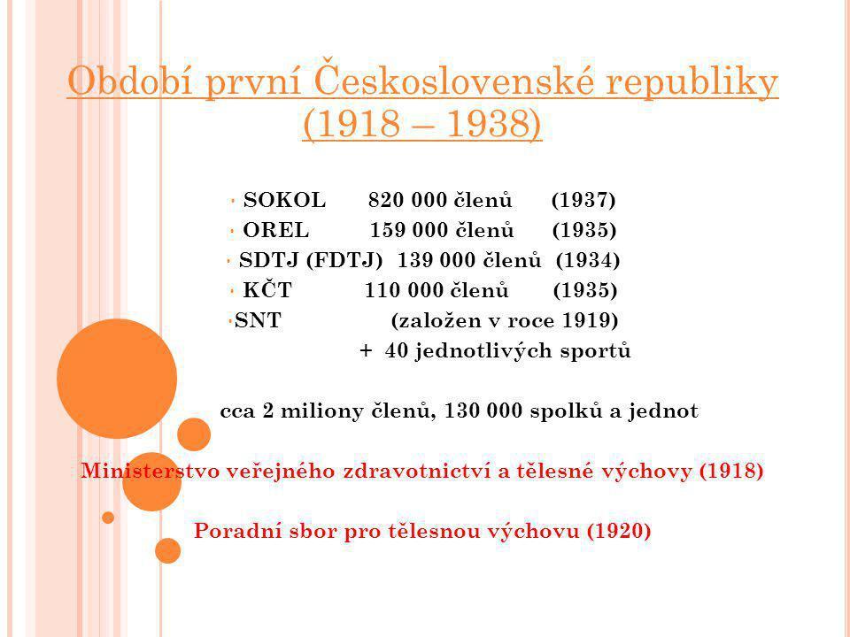 Období první Československé republiky (1918 – 1938) SOKOL 820 000 členů (1937) OREL 159 000 členů (1935) SDTJ (FDTJ) 139 000 členů (1934) KČT 110 000
