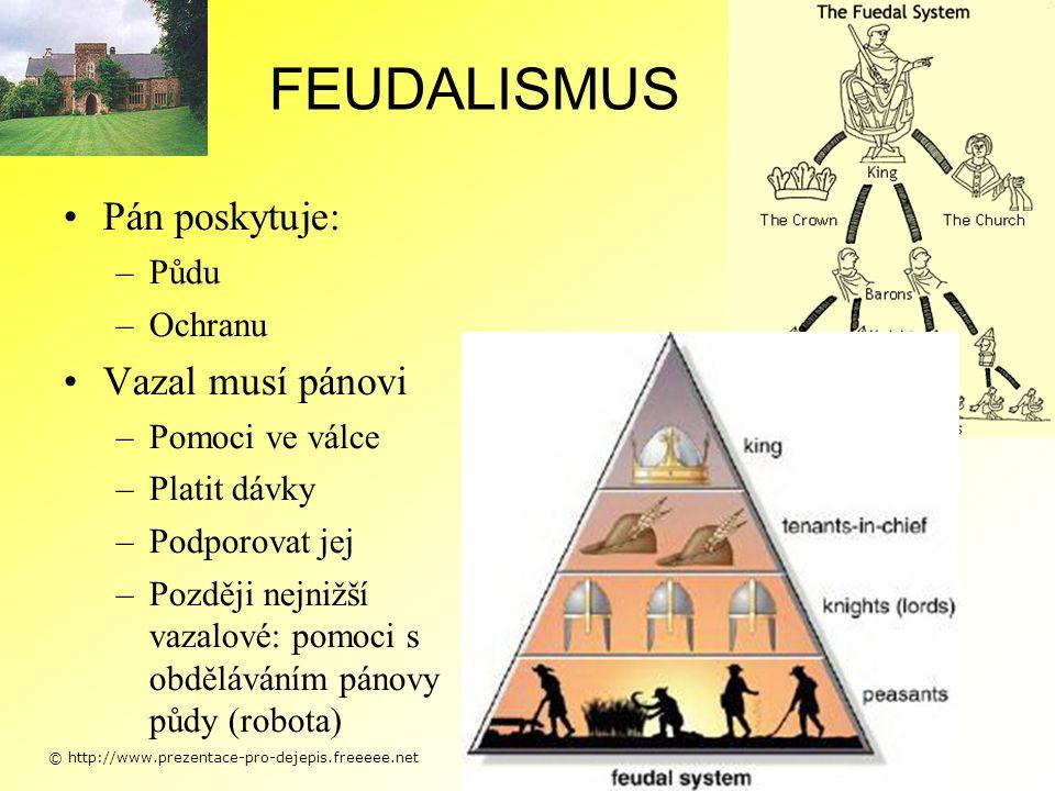 FEUDALISMUS Pán poskytuje: –Půdu –Ochranu Vazal musí pánovi –Pomoci ve válce –Platit dávky –Podporovat jej –Později nejnižší vazalové: pomoci s obdělá