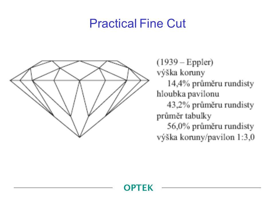 Practical Fine Cut