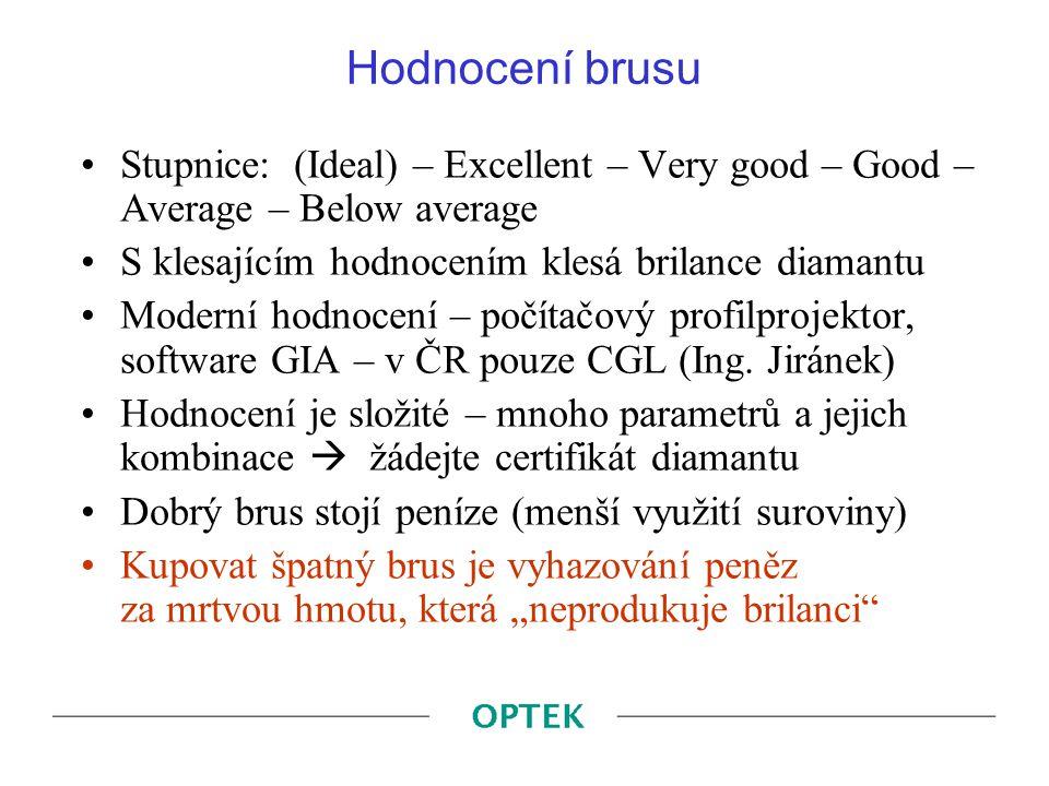 Hodnocení brusu Stupnice: (Ideal) – Excellent – Very good – Good – Average – Below average S klesajícím hodnocením klesá brilance diamantu Moderní hod