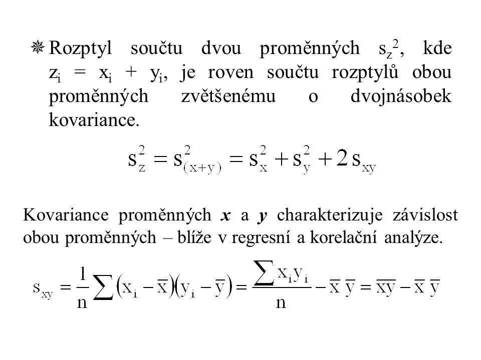  Rozptyl součtu dvou proměnných s z 2, kde z i = x i + y i, je roven součtu rozptylů obou proměnných zvětšenému o dvojnásobek kovariance.