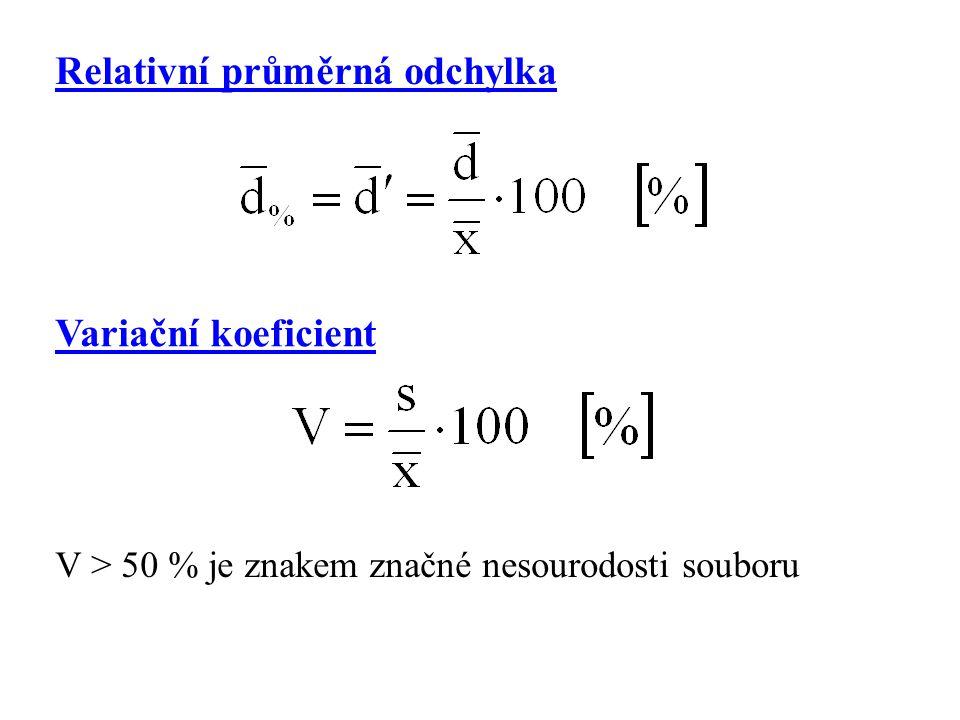 V > 50 % je znakem značné nesourodosti souboru Variační koeficient Relativní průměrná odchylka