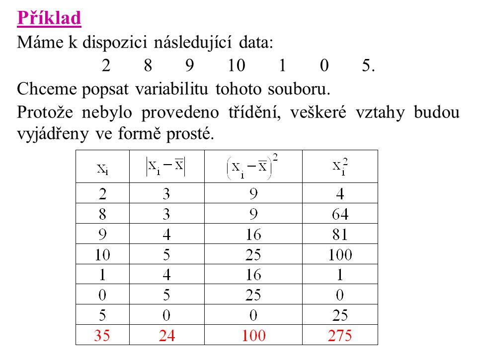 Příklad Máme k dispozici následující data: 2 8 9 10 1 0 5.