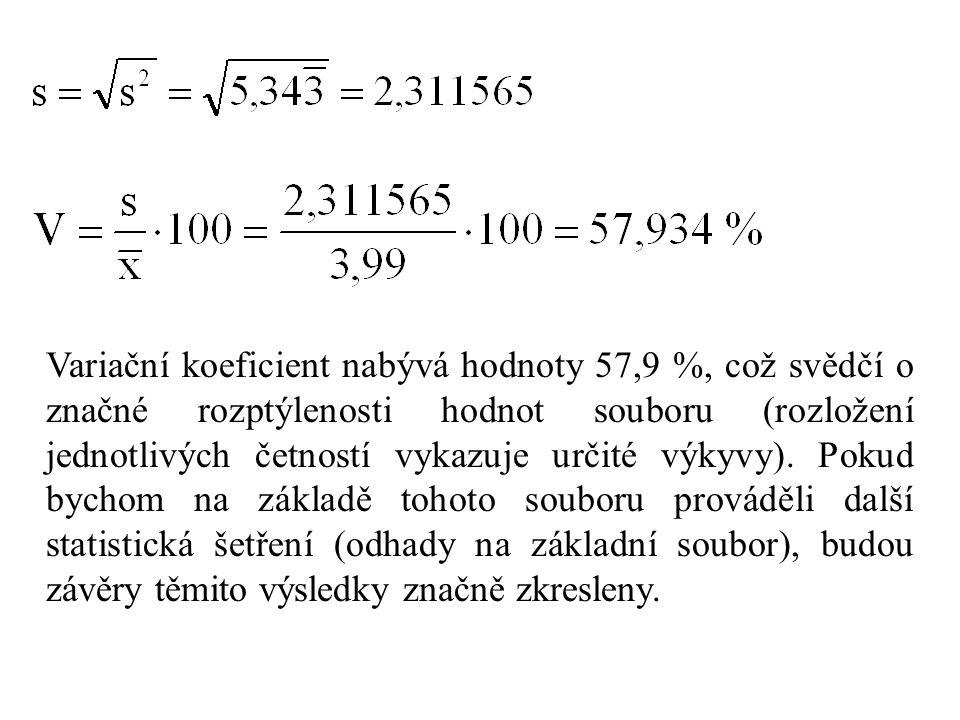 Variační koeficient nabývá hodnoty 57,9 %, což svědčí o značné rozptýlenosti hodnot souboru (rozložení jednotlivých četností vykazuje určité výkyvy).