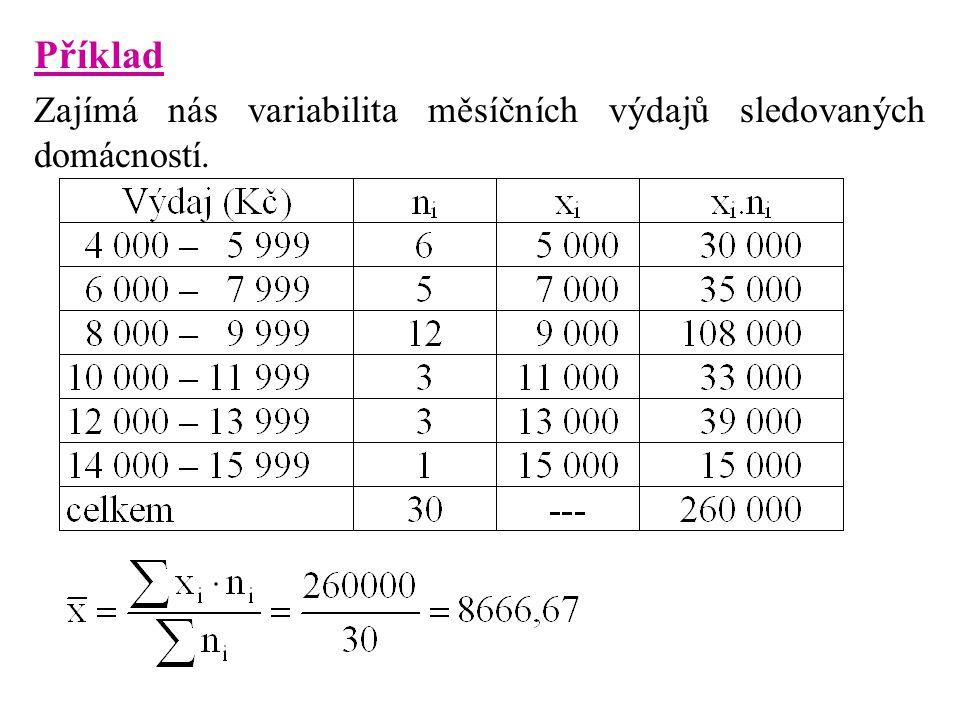 Příklad Zajímá nás variabilita měsíčních výdajů sledovaných domácností.
