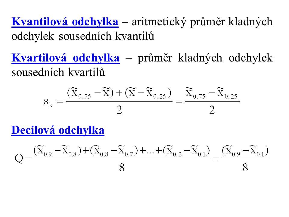Kvantilová odchylka – aritmetický průměr kladných odchylek sousedních kvantilů Kvartilová odchylka – průměr kladných odchylek sousedních kvartilů Decilová odchylka