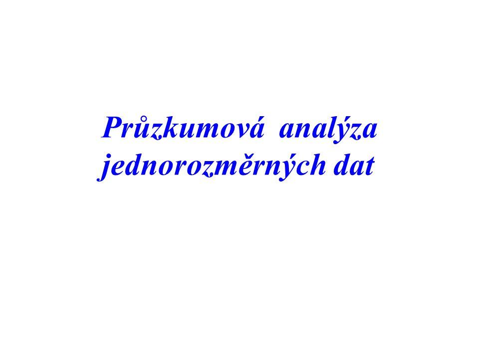 Průzkumová analýza jednorozměrných dat
