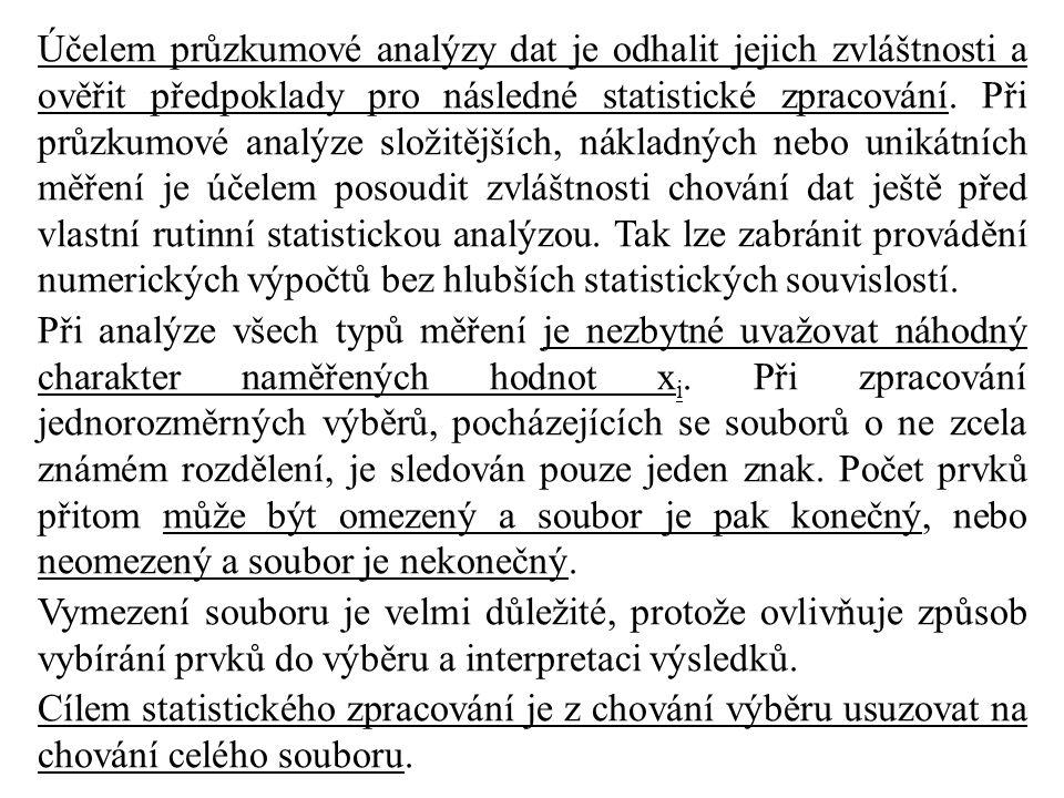 Účelem průzkumové analýzy dat je odhalit jejich zvláštnosti a ověřit předpoklady pro následné statistické zpracování.
