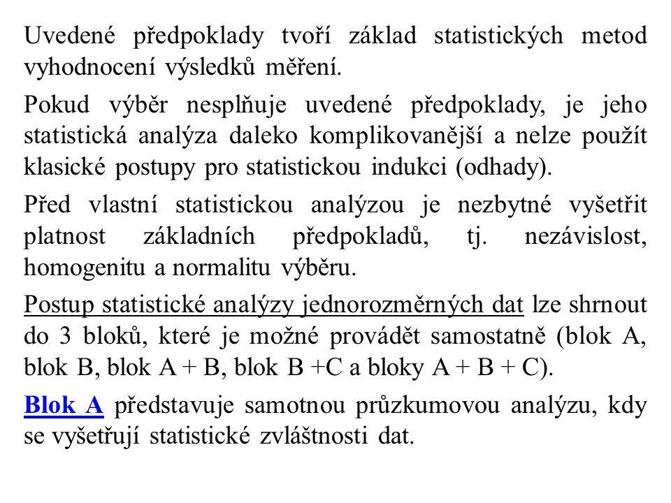 Uvedené předpoklady tvoří základ statistických metod vyhodnocení výsledků měření.