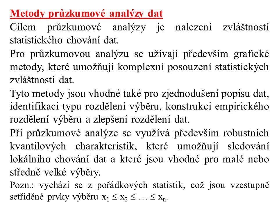 Metody průzkumové analýzy dat Cílem průzkumové analýzy je nalezení zvláštností statistického chování dat.