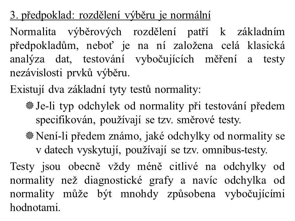 3. předpoklad: rozdělení výběru je normální Normalita výběrových rozdělení patří k základním předpokladům, neboť je na ní založena celá klasická analý