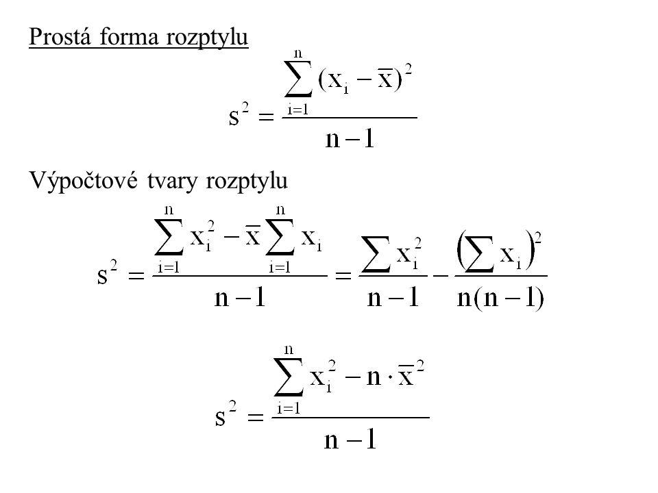 Výpočtové tvary rozptylu Prostá forma rozptylu