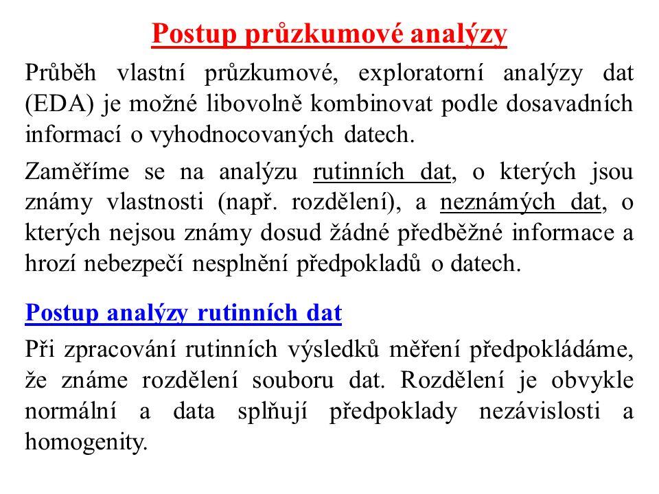 Postup průzkumové analýzy Průběh vlastní průzkumové, exploratorní analýzy dat (EDA) je možné libovolně kombinovat podle dosavadních informací o vyhodnocovaných datech.