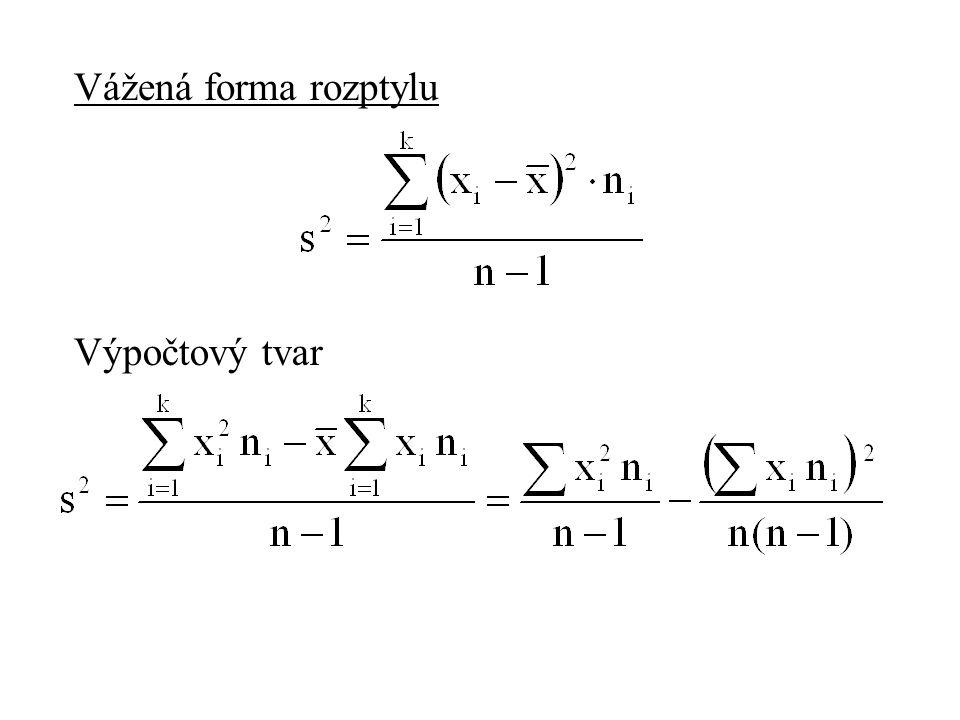 Vážená forma rozptylu Výpočtový tvar