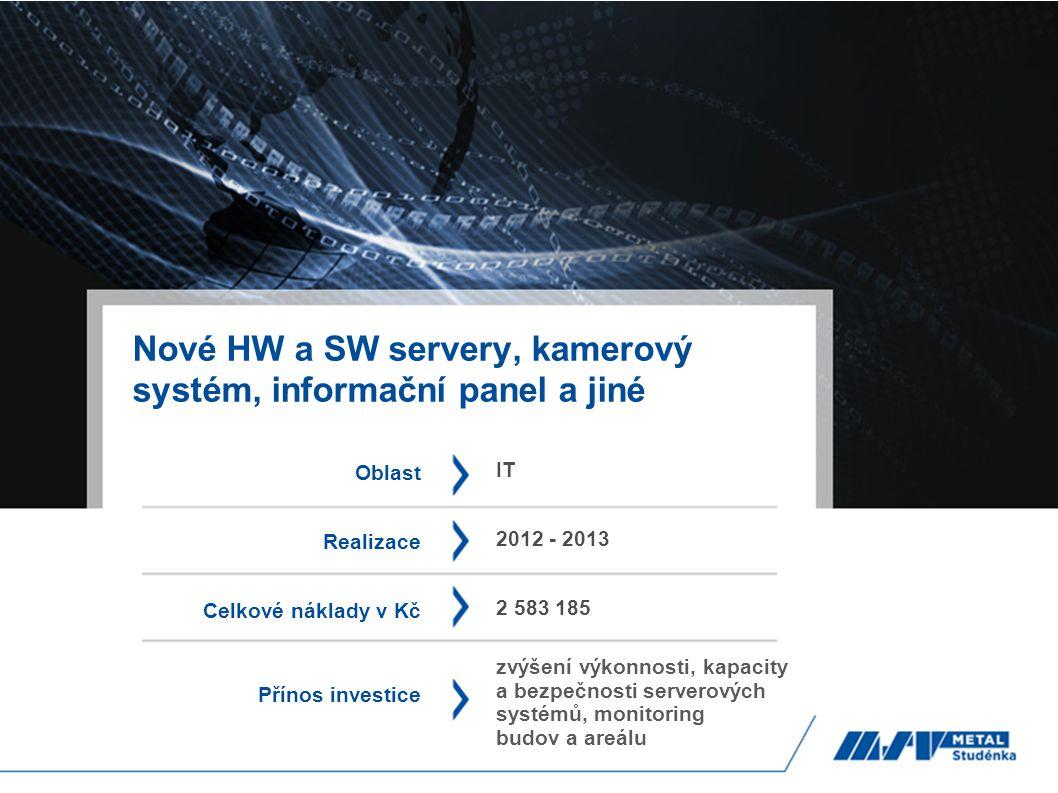Nové HW a SW servery, kamerový systém, informační panel a jiné Oblast Realizace Celkové náklady v Kč Přínos investice IT 2012 - 2013 2 583 185 zvýšení výkonnosti, kapacity a bezpečnosti serverových systémů, monitoring budov a areálu
