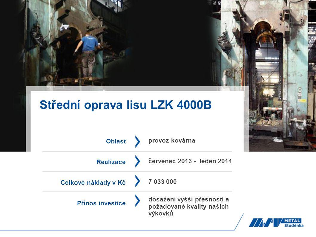 Střední oprava lisu LZK 4000B Oblast Realizace Celkové náklady v Kč Přínos investice provoz kovárna červenec 2013 - leden 2014 7 033 000 dosažení vyšš