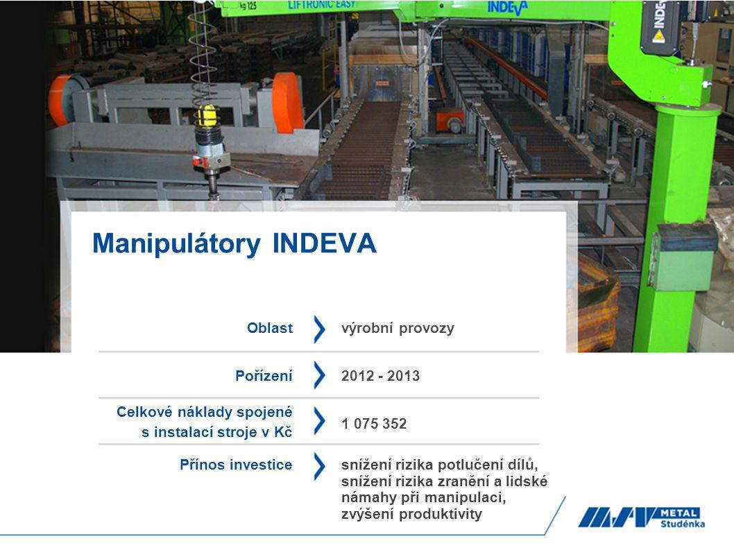 Manipulátory INDEVA Oblast Pořízení Celkové náklady spojené s instalací stroje v Kč Přínos investice výrobní provozy 2012 - 2013 1 075 352 snížení riz