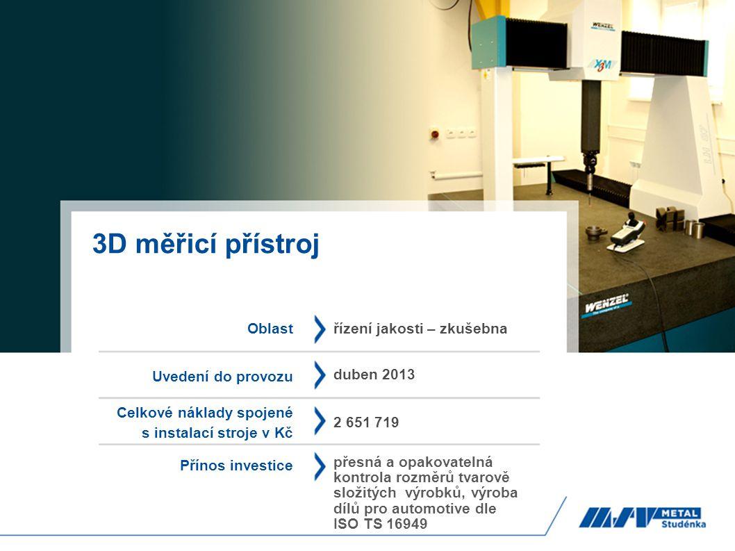 3D měřicí přístroj řízení jakosti – zkušebna duben 2013 2 651 719 přesná a opakovatelná kontrola rozměrů tvarově složitých výrobků, výroba dílů pro au