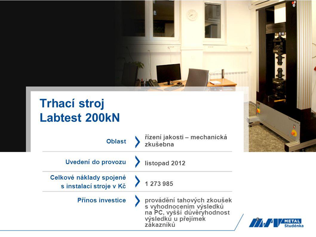 Trhací stroj Labtest 200kN Oblast Uvedení do provozu Celkové náklady spojené s instalací stroje v Kč Přínos investice řízení jakosti – mechanická zkuš