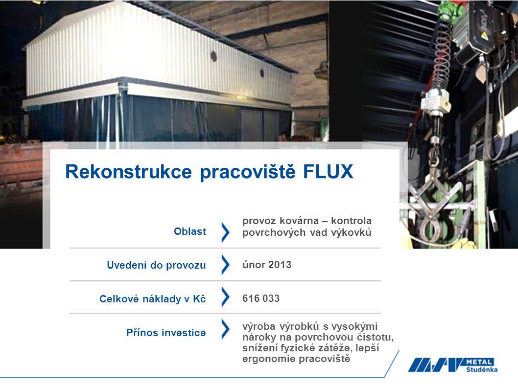Rekonstrukce pracoviště FLUX Oblast Uvedení do provozu Celkové náklady v Kč Přínos investice provoz kovárna – kontrola povrchových vad výkovků únor 20