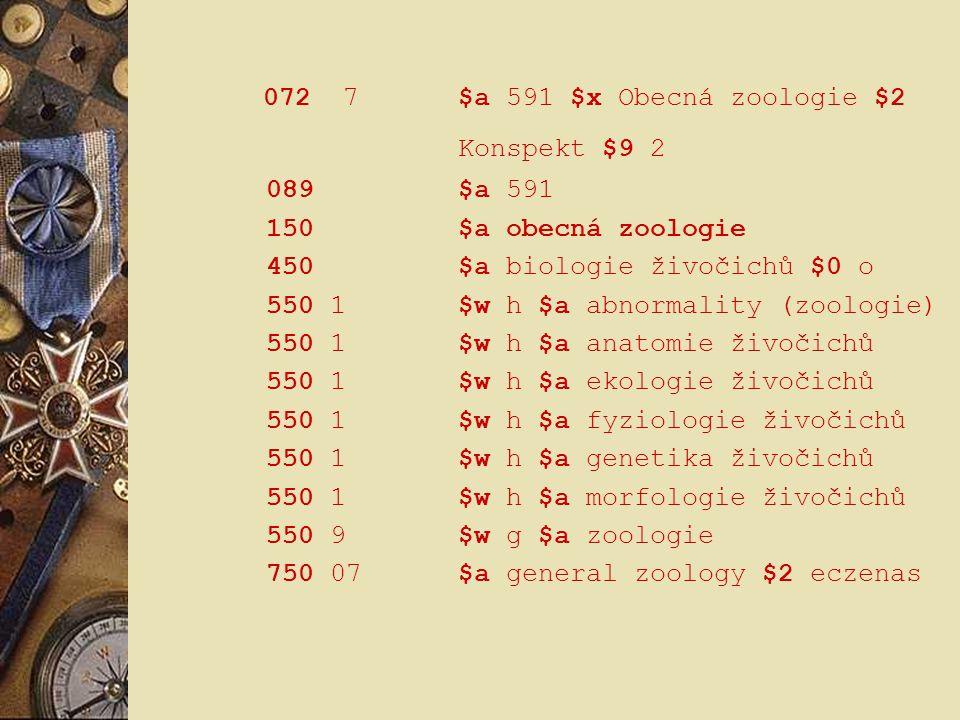 Konspektus- věcné hledisko systém, kombinující slovní vyjádření se systematickým znakem (původně DDC, v českém prostředí MDT – Vybrané znaky) Pole M21 - 072 Systém tvoří 26 základních kategorií cca 500 skupin Konspektu