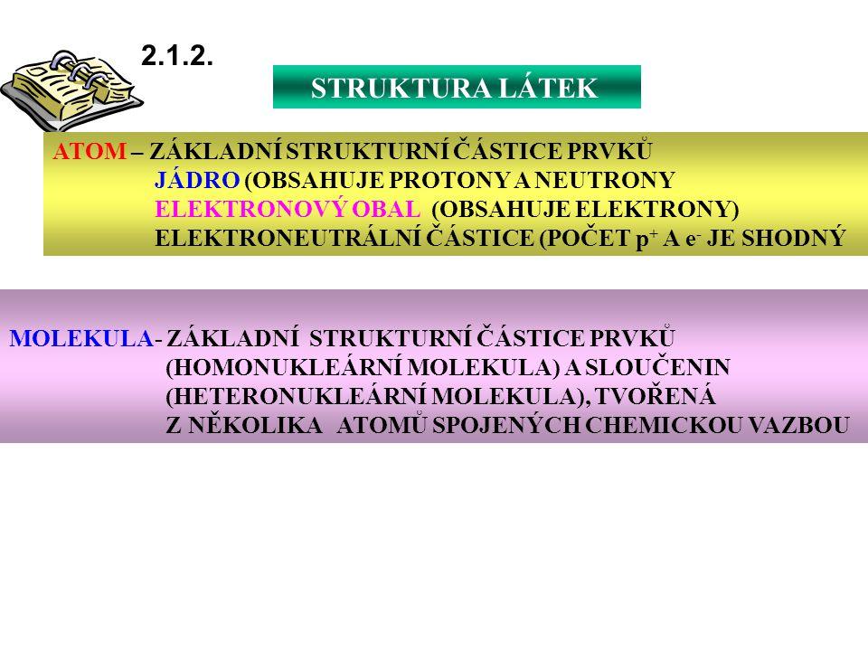 STRUKTURA LÁTEK ATOM – ZÁKLADNÍ STRUKTURNÍ ČÁSTICE PRVKŮ JÁDRO (OBSAHUJE PROTONY A NEUTRONY ELEKTRONOVÝ OBAL (OBSAHUJE ELEKTRONY) ELEKTRONEUTRÁLNÍ ČÁS