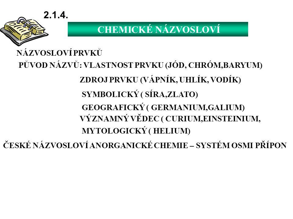 CHEMICKÉ NÁZVOSLOVÍ NÁZVOSLOVÍ PRVKŮ PŮVOD NÁZVŮ: VLASTNOST PRVKU (JÓD, CHRÓM,BARYUM) ZDROJ PRVKU (VÁPNÍK, UHLÍK, VODÍK) SYMBOLICKÝ ( SÍRA,ZLATO) GEOG