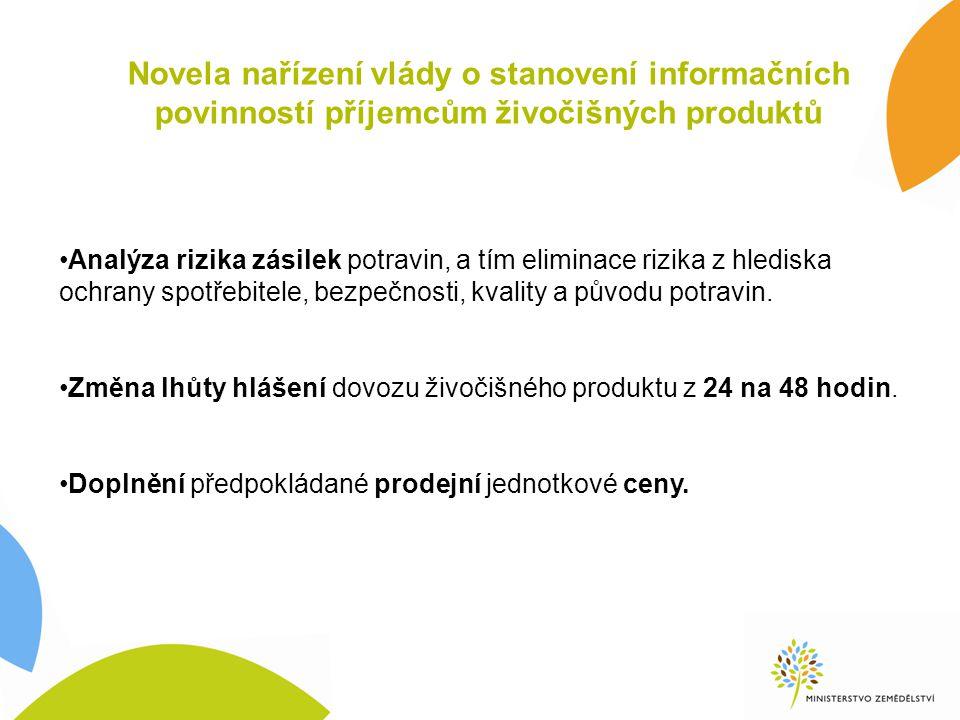 Novela nařízení vlády o stanovení informačních povinností příjemcům živočišných produktů Analýza rizika zásilek potravin, a tím eliminace rizika z hle