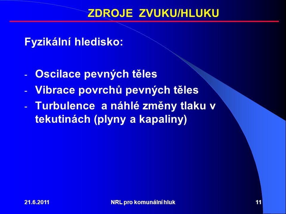 21.6.2011NRL pro komunální hluk11 Fyzikální hledisko: - Oscilace pevných těles - Vibrace povrchů pevných těles - Turbulence a náhlé změny tlaku v tekutinách (plyny a kapaliny) ZDROJE ZVUKU/HLUKU