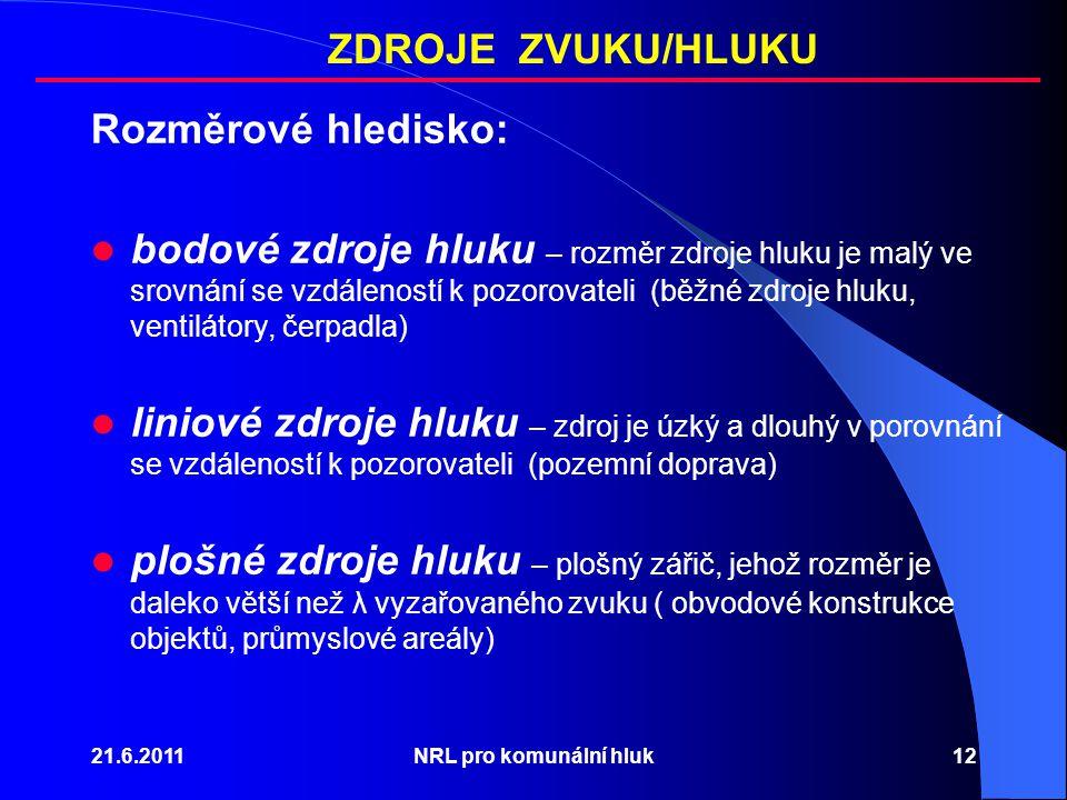 21.6.2011NRL pro komunální hluk12 Rozměrové hledisko: bodové zdroje hluku – rozměr zdroje hluku je malý ve srovnání se vzdáleností k pozorovateli (běž