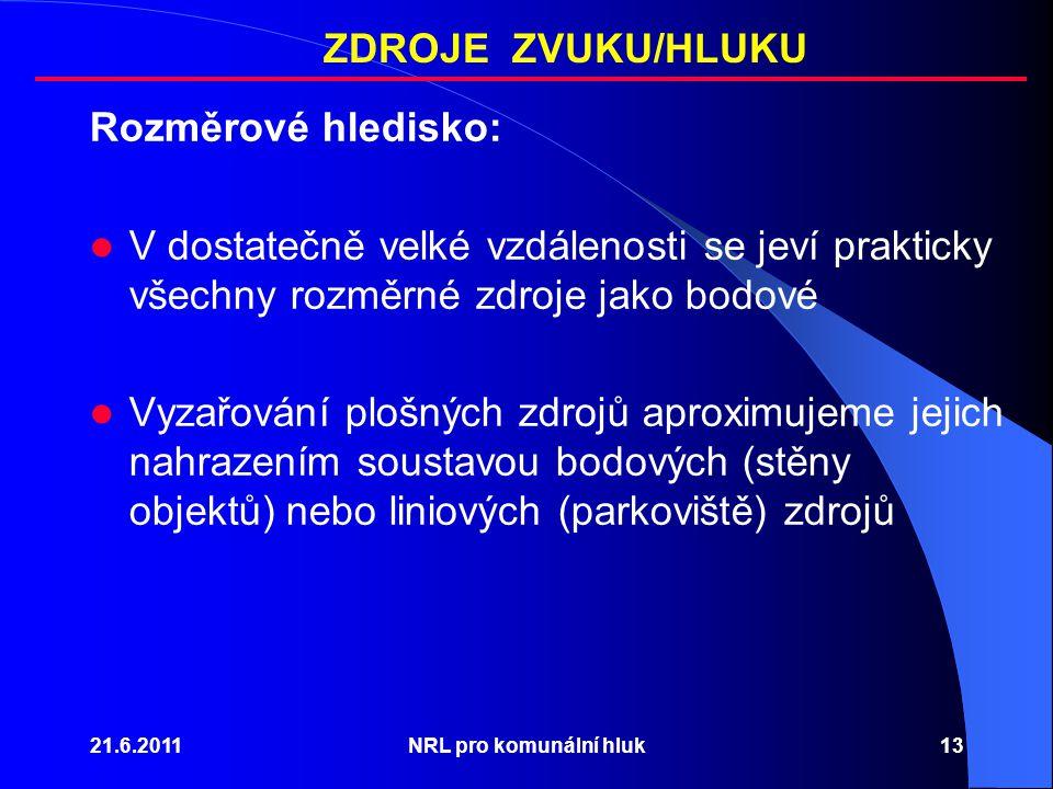 21.6.2011NRL pro komunální hluk13 Rozměrové hledisko: V dostatečně velké vzdálenosti se jeví prakticky všechny rozměrné zdroje jako bodové Vyzařování