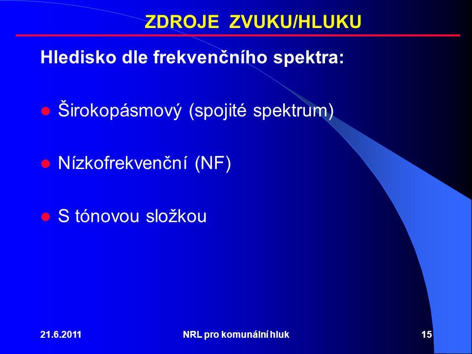 21.6.2011NRL pro komunální hluk15 Hledisko dle frekvenčního spektra: Širokopásmový (spojité spektrum) Nízkofrekvenční (NF) S tónovou složkou ZDROJE ZVUKU/HLUKU