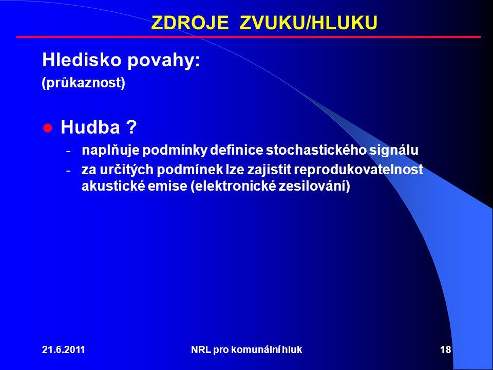 21.6.2011NRL pro komunální hluk18 Hledisko povahy: (průkaznost) Hudba .