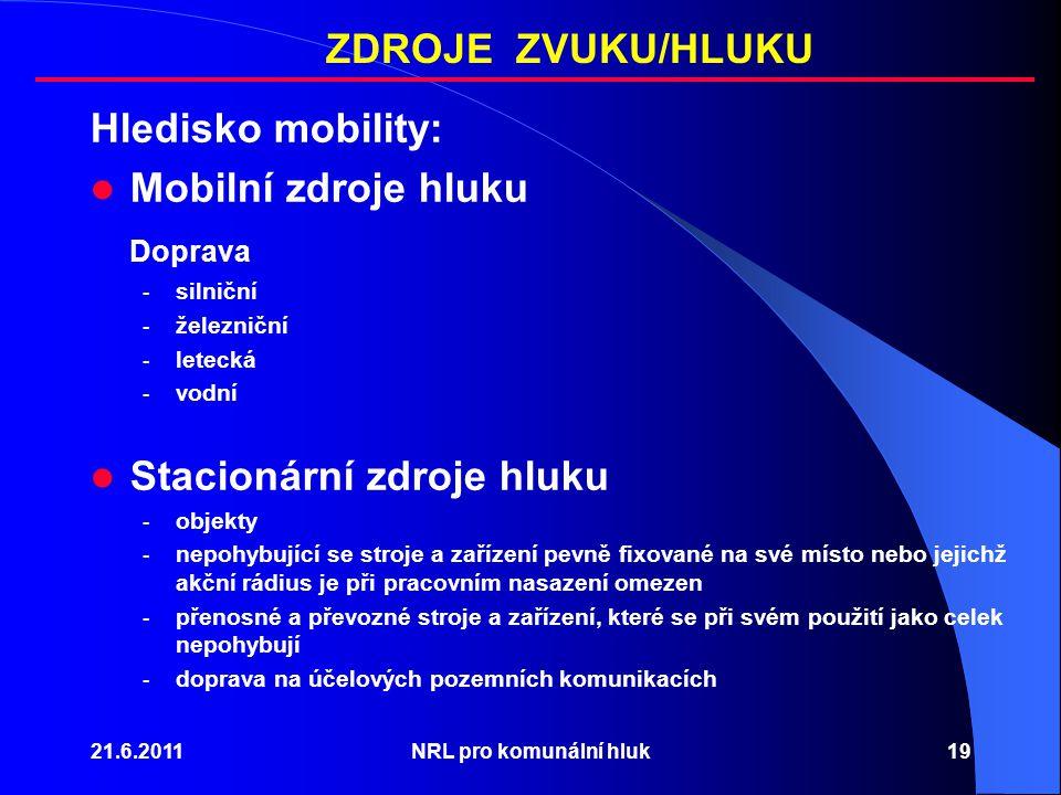 21.6.2011NRL pro komunální hluk19 Hledisko mobility: Mobilní zdroje hluku Doprava - silniční - železniční - letecká - vodní Stacionární zdroje hluku -