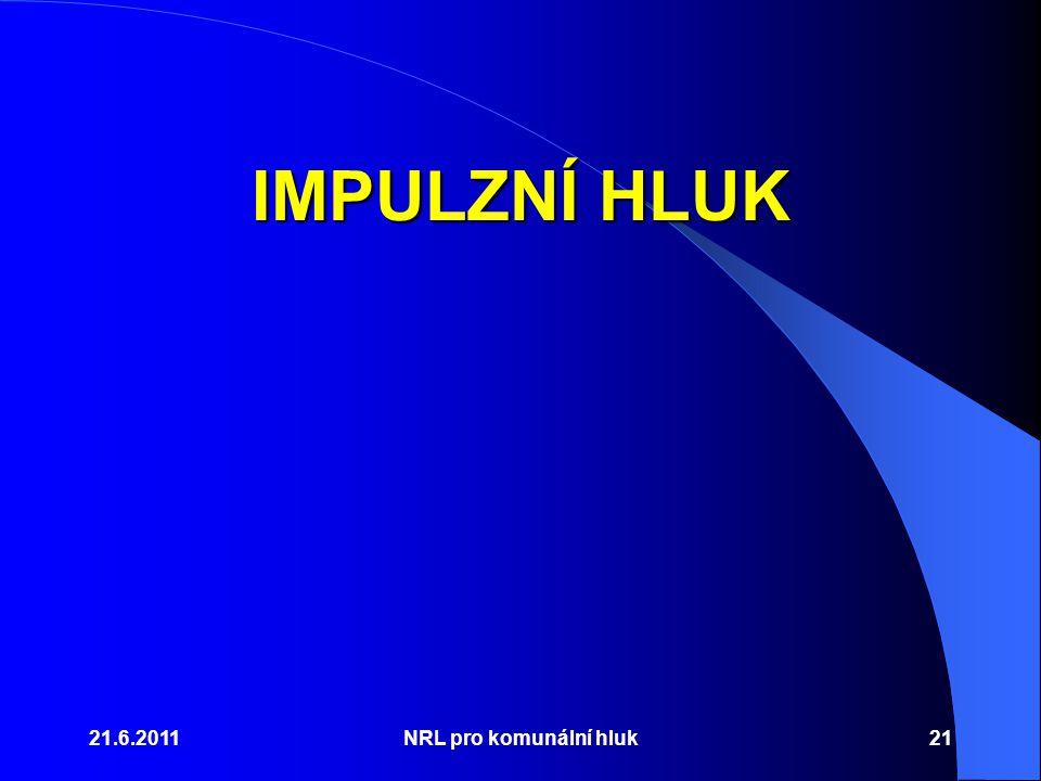 21.6.2011NRL pro komunální hluk21 IMPULZNÍ HLUK