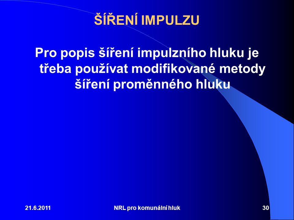 ŠÍŘENÍ IMPULZU Pro popis šíření impulzního hluku je třeba používat modifikované metody šíření proměnného hluku 21.6.201130NRL pro komunální hluk