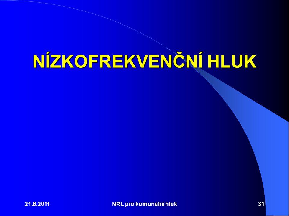 21.6.2011NRL pro komunální hluk31 NÍZKOFREKVENČNÍ HLUK