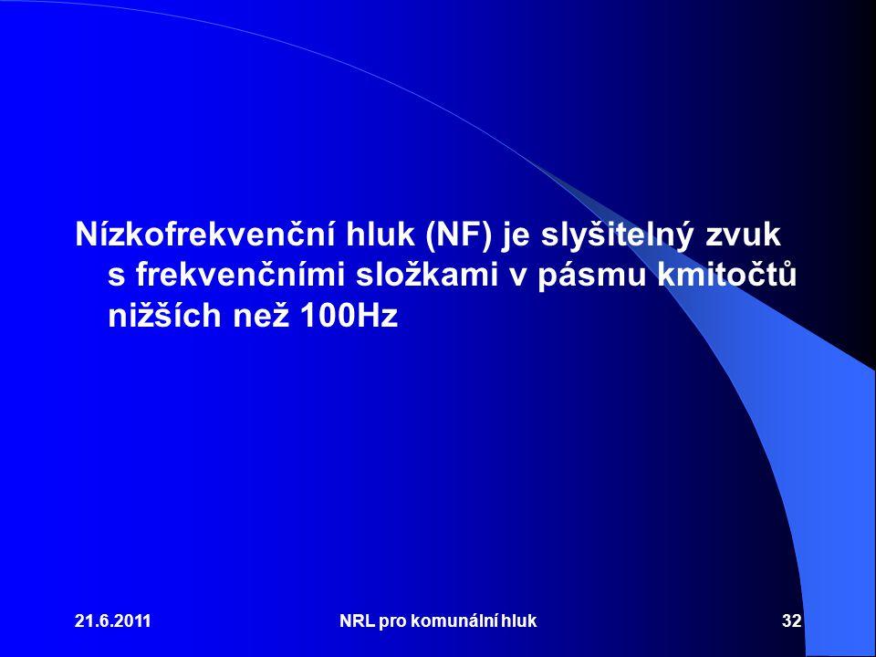 21.6.2011NRL pro komunální hluk32 Nízkofrekvenční hluk (NF) je slyšitelný zvuk s frekvenčními složkami v pásmu kmitočtů nižších než 100Hz