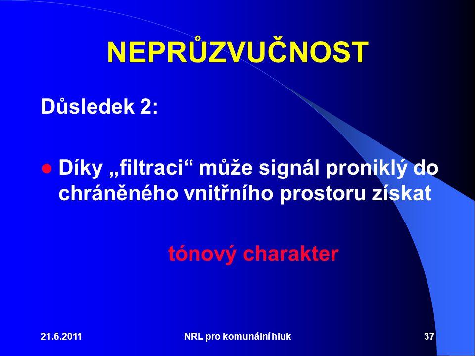"""21.6.2011NRL pro komunální hluk37 NEPRŮZVUČNOST Důsledek 2: Díky """"filtraci může signál proniklý do chráněného vnitřního prostoru získat tónový charakter"""