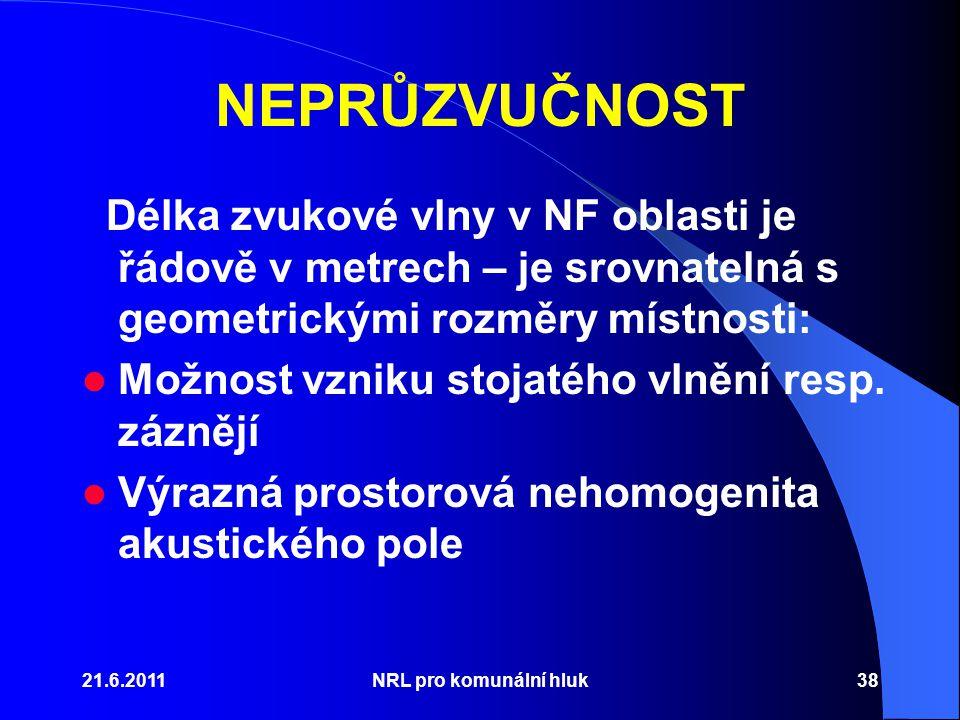 21.6.2011NRL pro komunální hluk38 NEPRŮZVUČNOST Délka zvukové vlny v NF oblasti je řádově v metrech – je srovnatelná s geometrickými rozměry místnosti: Možnost vzniku stojatého vlnění resp.