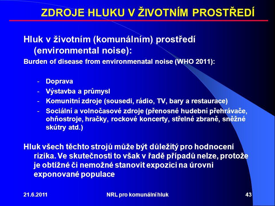 21.6.2011NRL pro komunální hluk43 Hluk v životním (komunálním) prostředí (environmental noise): Burden of disease from environmenatal noise (WHO 2011)