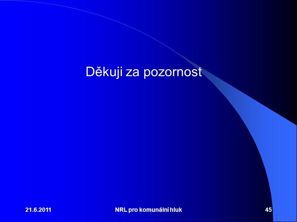 Děkuji za pozornost 21.6.2011NRL pro komunální hluk45