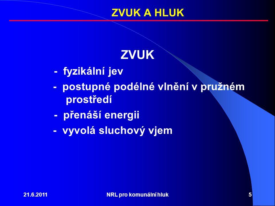 21.6.2011NRL pro komunální hluk5 ZVUK - fyzikální jev - postupné podélné vlnění v pružném prostředí - přenáší energii - vyvolá sluchový vjem ZVUK A HLUK