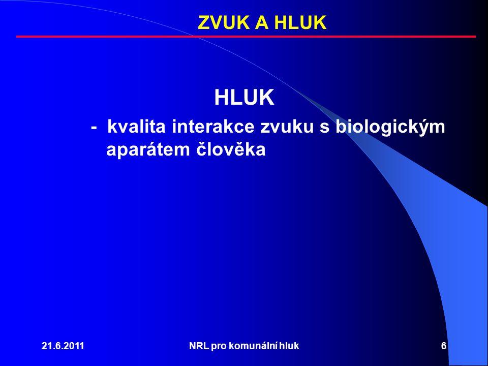 21.6.2011NRL pro komunální hluk6 HLUK - kvalita interakce zvuku s biologickým aparátem člověka ZVUK A HLUK